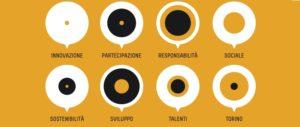 Torino Social Innovation