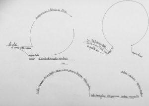 Le Età. Il Sonno della Materia, a cura di Amalia de Bernardis e Ivan Fassio